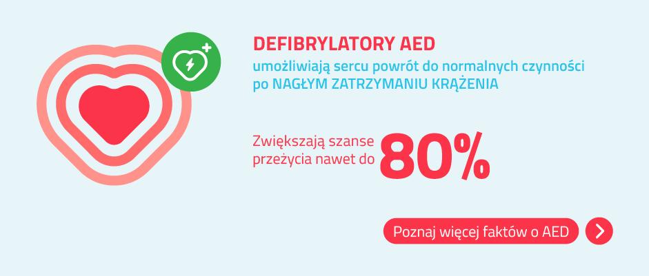 Defibrylatory śląskie